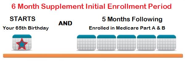 Enroll In Medicare Supplements Www Bigskymedicare Com